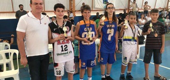 Sub-12 Instituto Chuí tem dois atletas na Seleção do Campeonato